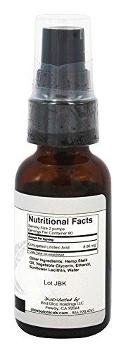 Dixie-Hemp-Extract-Oil-with-Conjugated-Linoleic-Acid-CLA-Natural-Flavor-1oz30ml-Hemp-Supplement