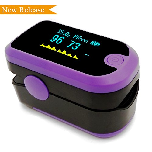 HOUDELL Accurate SpO2 Pulse Oximeter Fingertip Blood Oxygen Monitor - Portable Finger Oxygen Saturation Monitor with Rotatable OLED, Lanyard Included