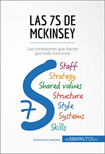 Las 7S de McKinsey: Las conexiones que hacen que todo funcione (Gestión y Marketing) (Spanish Edition)
