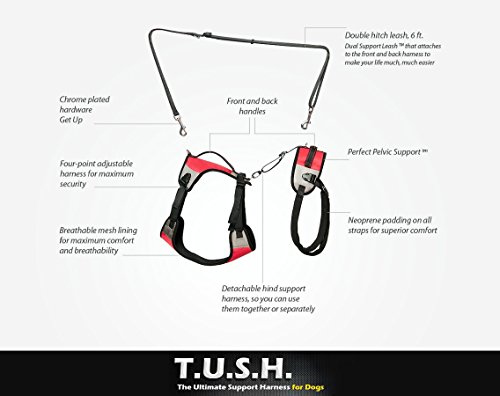 TopDog Health– The Ultimate Support Harness for Dogs (T.U.S.H) – XLarge - Helps Supports Older Dogs Struggling to Get Around or Dogs Recovering from Surgery – Created by a Veterinarian by TopDog Health (Image #2)