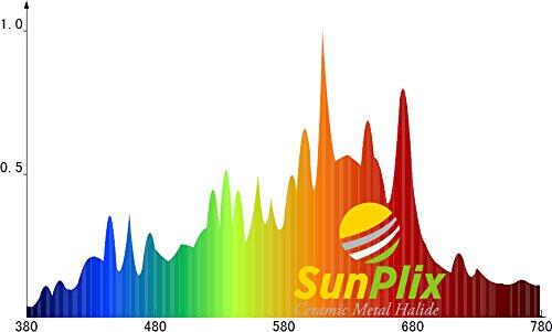 315W 3100K CMH 3k GreenPower MasterColor CDM T12/930 Elite Agro Grow Light Bulb lamp - Lamp 930 Philips