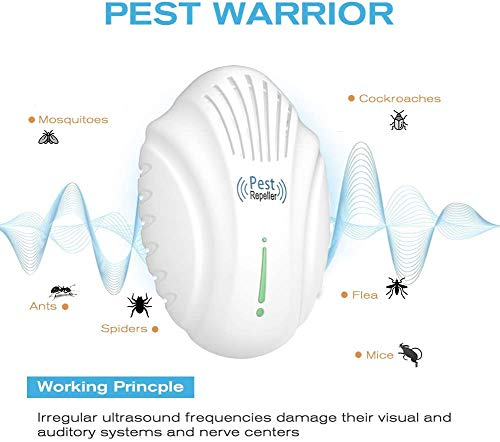 Tomu Ultrasonic Pest Repeller Electronic Plug in Indoor Pest Repellent,Pest Control for Bugs,Insects,Mice,Ant, Mosquito, Spider, Rodent, Roach, Human and Pet Safe