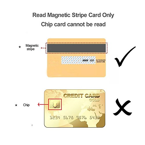 how to get a credit card swiper