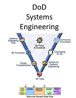 DoD Systems Engineering (Illustrated)
