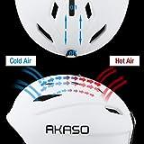 AKASO Ski Helmet, Snowboard Helmet - Climate