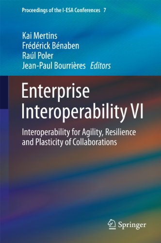 Download Enterprise Interoperability VI: Interoperability for Agility, Resilience and Plasticity of Collaborations: 7 (Proceedings of the I-ESA Conferences) Pdf
