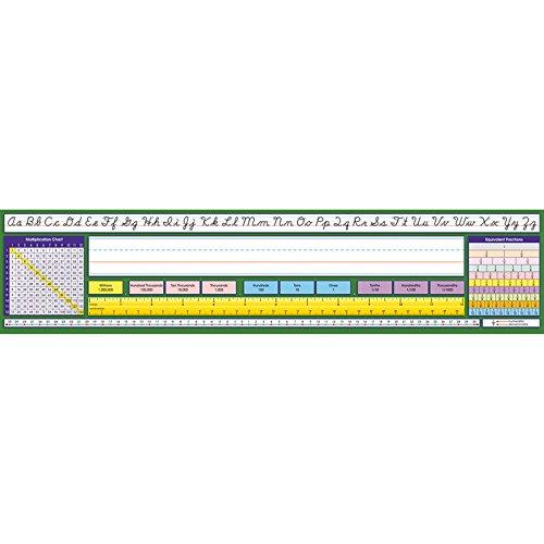 North Star Teacher NST9043BN Contemporary Cursive Desk Plates, 2 Packs/CT