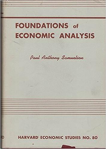 Book Foundations of Economic Analysis (Harvard Economic Studies)