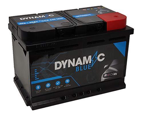 Dynamic 096DB Car Battery: