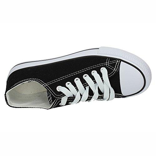 Mujer DEMAX Negro A1612K Lona 12 7 Zapatillas DE Zapatillas rORrHqZ