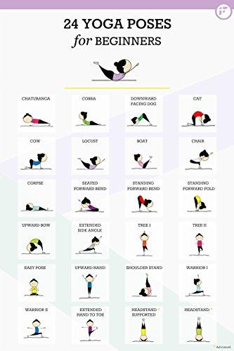 yoga poses chart - 6