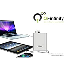 Qi-infinity™ Powerhouse Battery Pack 60,000 mAh with Aluminum uni-body, support 5V to 24V output voltage range, perfect for Apple Macbook Air, Macbook Pro, Macbook, Powerbook and ibook; HP Compaq Pavilion, Mini, Elifebook, Presario, Envy
