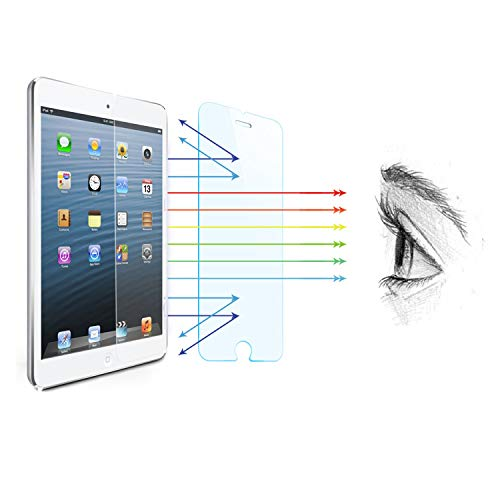 [2 Pack] iPad Mini 4th Generation Blue Lights Filter Tempered Glass Screen Proetctor,i-Deal iPad Mini 5th Generation Screen Proetect Film,Anti Bubble Hamful Blue Lights Blocks Great for Kids' Eyes