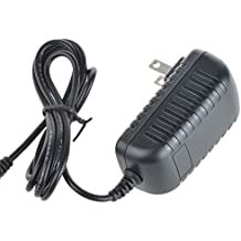Accessory USA AC DC Adapter For AT&T ATT CRL82112 CRL82212 DECT 6.0 Digital Cordless Phone HD Audio Base Unit (Note: For the Base unit. NOT fit Handset Charging Cradle.)
