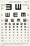 8186242 Chart Eye Illiterate 10 Ea 3065 Sold Individually MADE BY Tech-Med Services, Inc