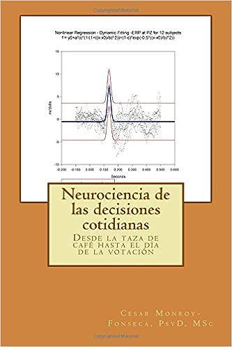 Neurociencia de las decisiones cotidianas: Desde la taza de