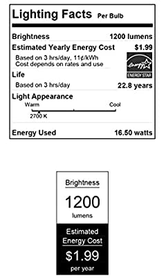 Westinghouse 12W R40 Reflector LED Dimmable Bulb