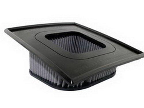 aFe 31-80011 Air Filter