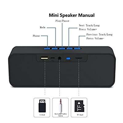 Brightshow Mini Portable Wireless Bluetooth Speakers with Enhanced Bass and Built-in Microphone