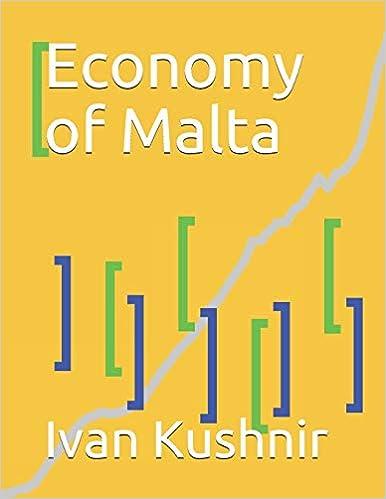 Economy of Malta