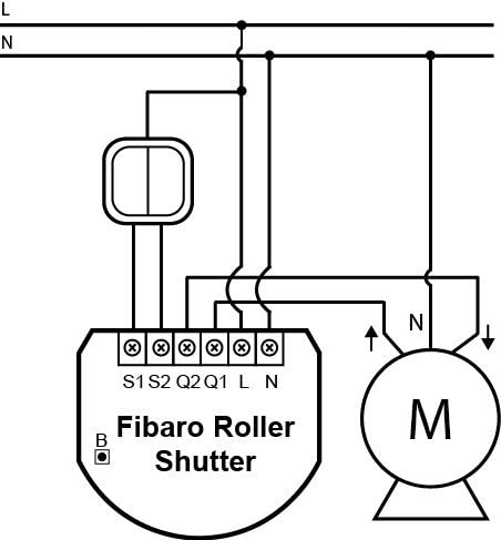 Microm/ódulo para persiana Enrollable 3 Z-Wave FF FGR-223 ZW5 FIBARO Roller Shutter 3