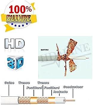 HD-Line - Cable coaxial (20 m, 140 dB, cobre 100%, terrestre ...