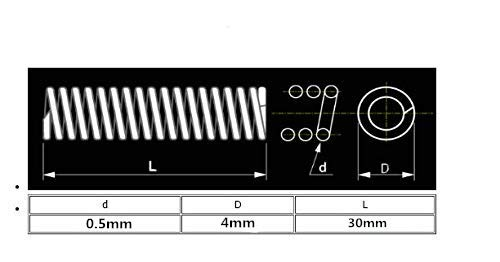 Liberty 0.5mmx4mmx30mm 304 Stainless Steel Compression Spring Silver 20pcs