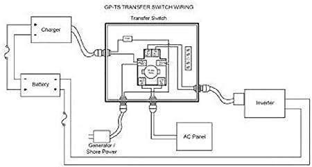 amazon.com: go power! ts-30 30 amp automatic transfer switch: automotive  amazon.com