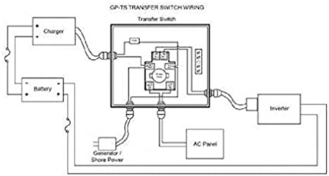 30 Amp Rv Shore Power Wiring Diagram from images-na.ssl-images-amazon.com