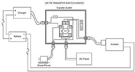 Amazon.com: Go Power! TS-30 30 Amp Automatic Transfer Switch: Automotive