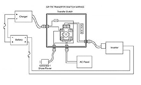 Go Power!! TS-30 30 Amp Automatic Transfer Switch: Amazon.in ... on dpst switch schematic, latching switch schematic, transfer switch manual, float switch schematic, limit switch schematic, light switch schematic, transfer switch circuit, transfer switch cad, transfer switch service, toggle switch schematic, transfer switch installation, pressure switch schematic, spst switch schematic, transfer switch diagram, rotary switch schematic, thermal switch schematic, transfer switch system, transfer switch transformer, core switch schematic, transfer switch cable,