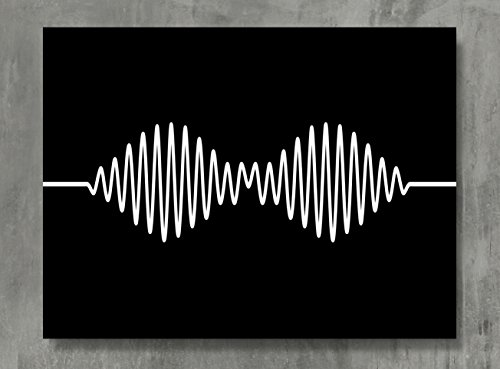 APPLEpie Arctic Monkeys Black Black Minimalism Poster High Definition Posters Standard Size 24 x 18 ()