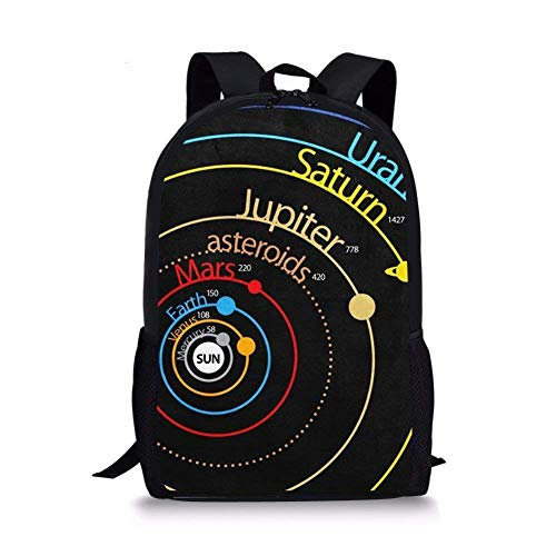 (Solar System Planet Kids School Backpack for Elementary Girl Boy)