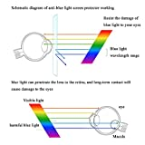 [2 Pcs] Anti-Blue Light Anti Glare Screen Protector
