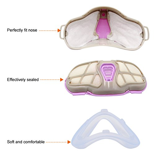 QILOVE Nose Nasal Filter Defense Against Haze, Gas, Pollen, Dust, second-hand smoke, Air Pollution PM2.5 etc