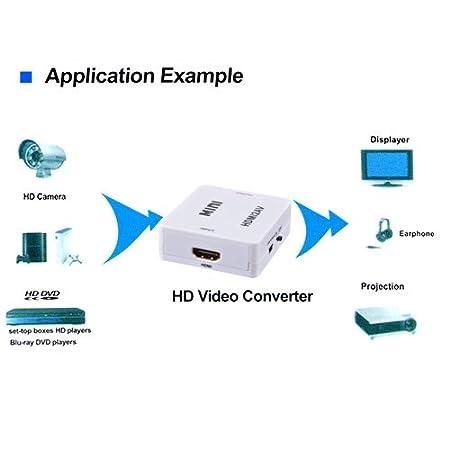 Eo online converter com questions