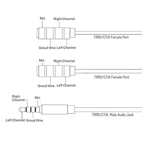 Headset Splitter Categories 3 5mm Jack Adapter 4