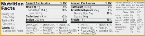 ZonePerfect Nutrition Bars, Strawberry Yogurt, 1.76 oz, 12 Count