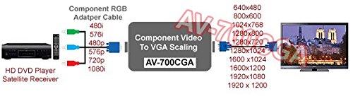 Component Video RGB CGA VGA To VGA Component Video Scaler