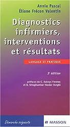 Diagnostics infirmiers, interventions et résultats : Langage et pratique