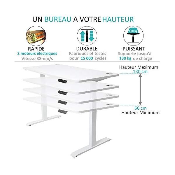 KQUEO Bureau Assis Debout électrique – Plateau 140x70cm,3 Colonnes,2 Moteurs,Table Reglable Hauteur 66-130cm, Panneau de…