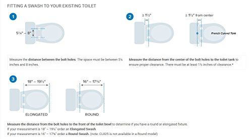 Brondell Swash 1200 Luxury Bidet Toilet Seat in Elongated White with Dual Stainless-Steel Nozzles | Endless Warm Water | Programmable User Settings | Self-Cleaning Nozzles | Nightlight by Brondell (Image #10)