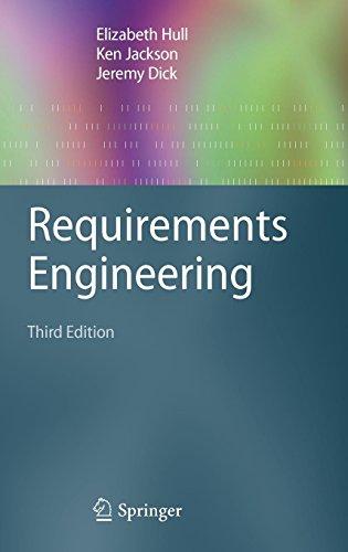 Requirements Engineering -