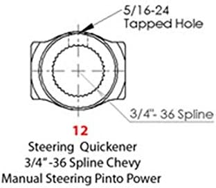 Sweet Manufacturing 401-50808 U-JOINT 5//8 X 5//8