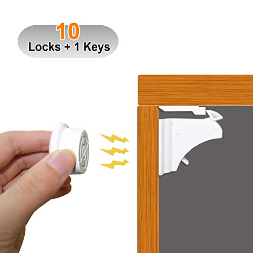 Most Popular Cabinet Latches