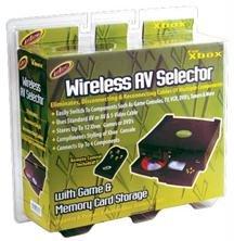 Intec Av Selector (Wireless AV selector)