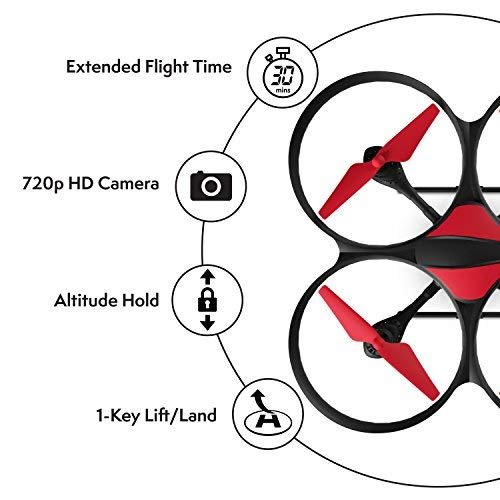 UDI Force1 U49C Drone Under 200