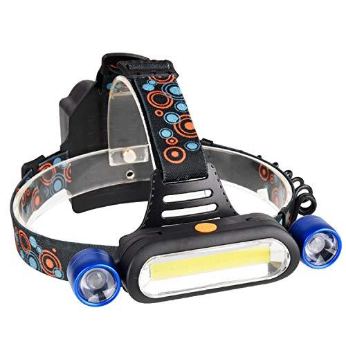 YXXHM- LED Headlights, COB Outdoor Lighting, Strong Headlights, USB Charging, Head-Mounted Flashlight Blue