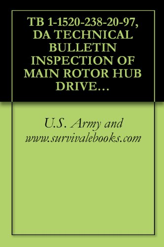 TB 1-1520-238-20-97, DA TECHNICAL BULLETIN INSPECTION OF MAIN ROTOR HUB DRIVE PLATE BOLT HOLES AND MAIN ROTOR DRIVE PLATE BOLTS ALL AH-64 AIRCRAFT