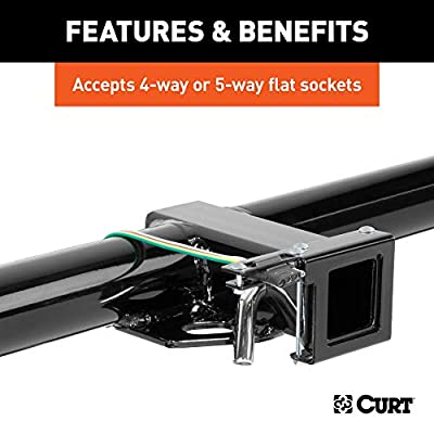 CURT 58001 Easy-Mount Vehicle Trailer Wiring Harness Connector Mounting Bracket for 4-Way or 5-Way Flat, Fits 2-Inch Receiver: Automotive